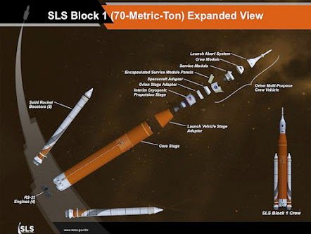 Artemis 1: Orion po raz pierwszy na szczycie rakiety SLS - felieton z 23 X 2021