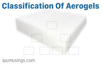 Classification Of Aerogels (#chemistry)(#ipumusings)(#aerogels)