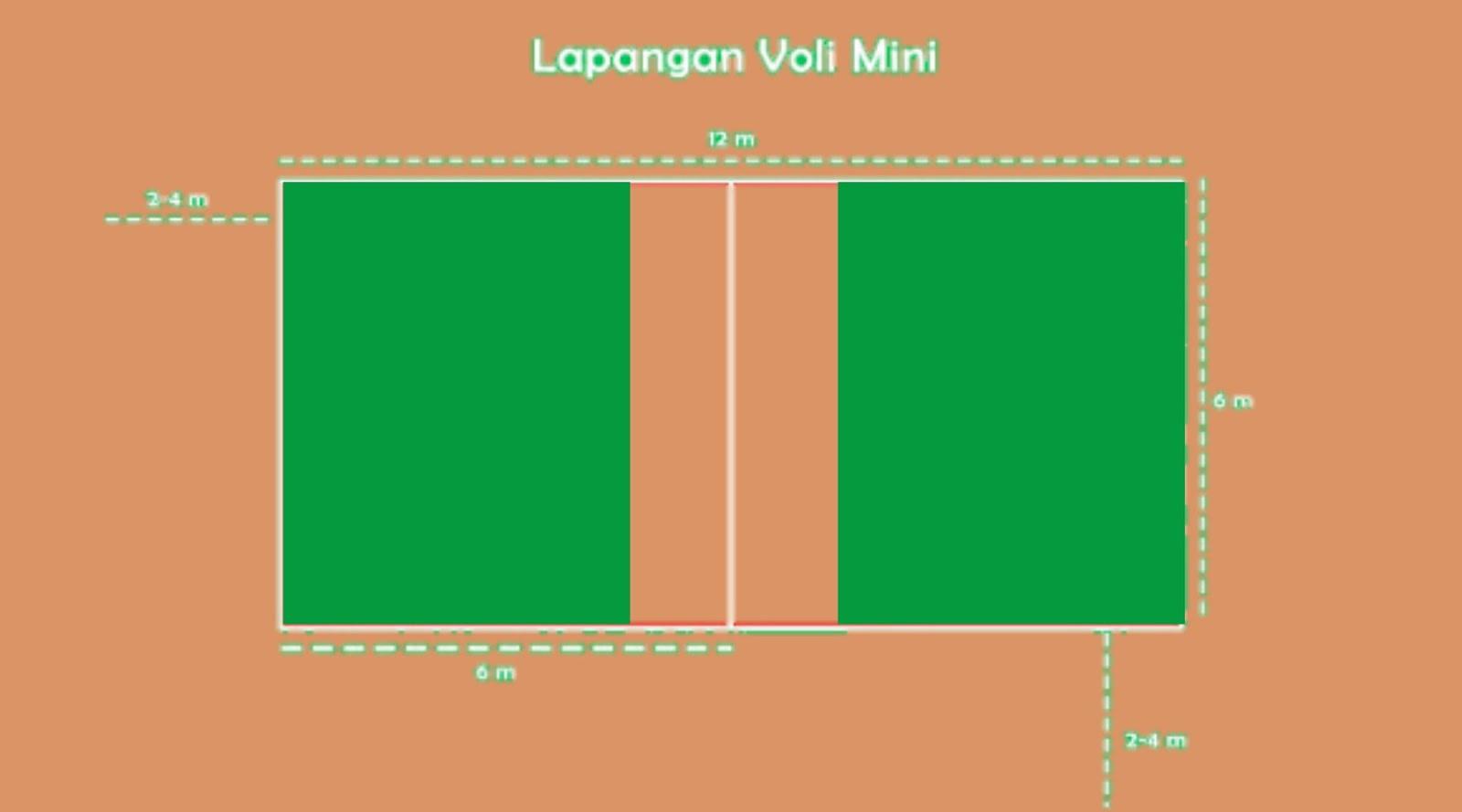 Penjelasan Tentang Bola Voli Mini Lengkap Dengan Peraturan Dan Ukuran Lapangan Zone