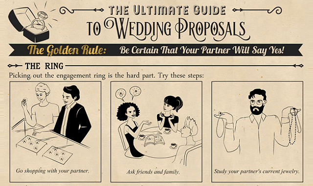 The Ultimate Guide To Wedding Proposals