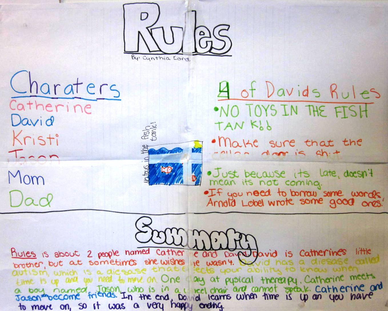 High school writing curriculum map