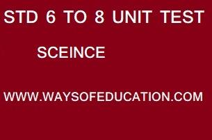 STD 6 TO 8 UNIT TEST FIRST SEM