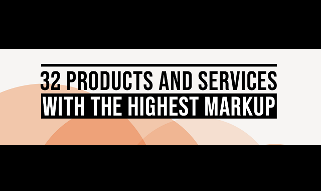 32 Products and Services With the Highest Markup