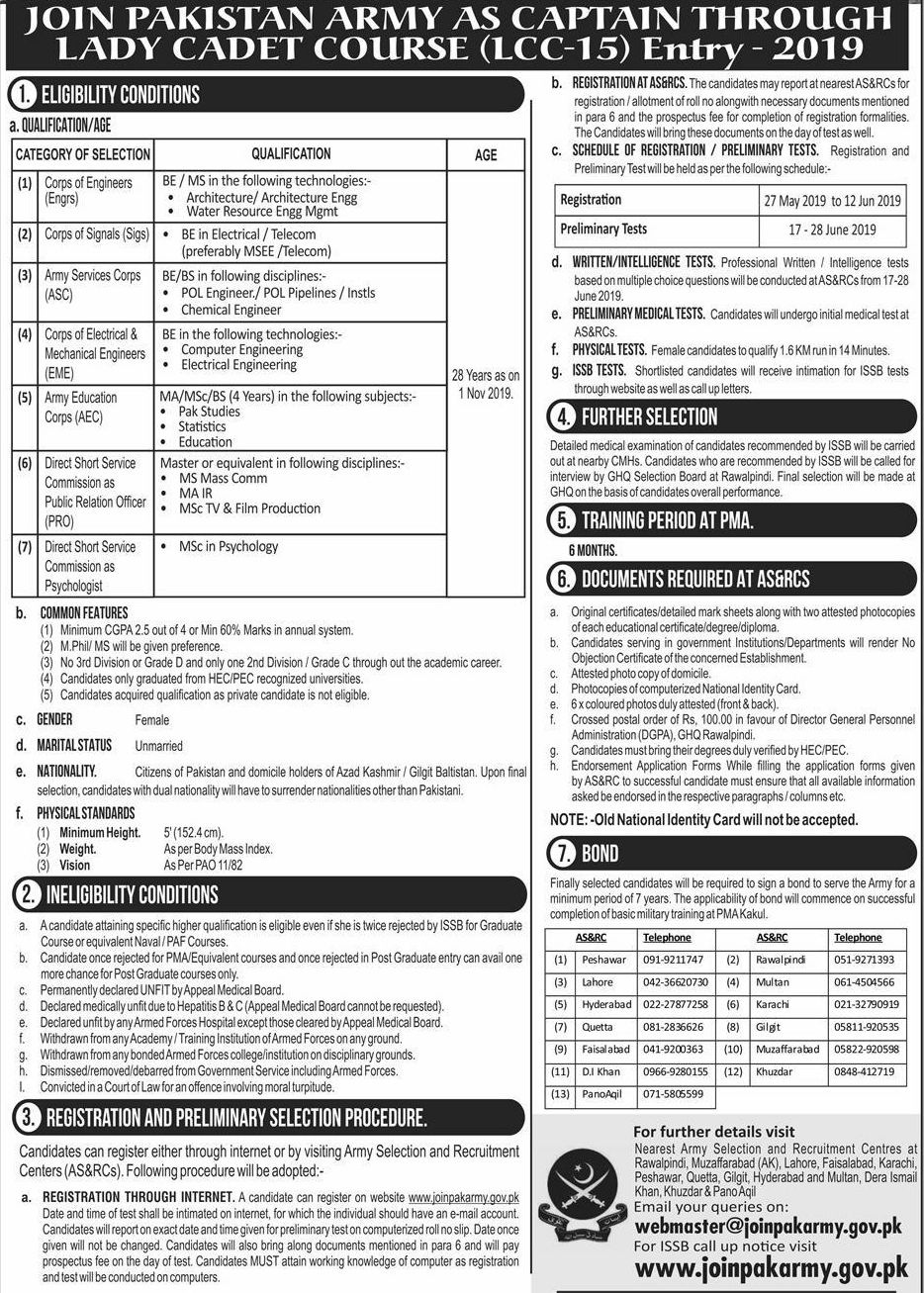 Army Jobs, join pak army as captain , pak army Lady Captain Jobs 2019 May