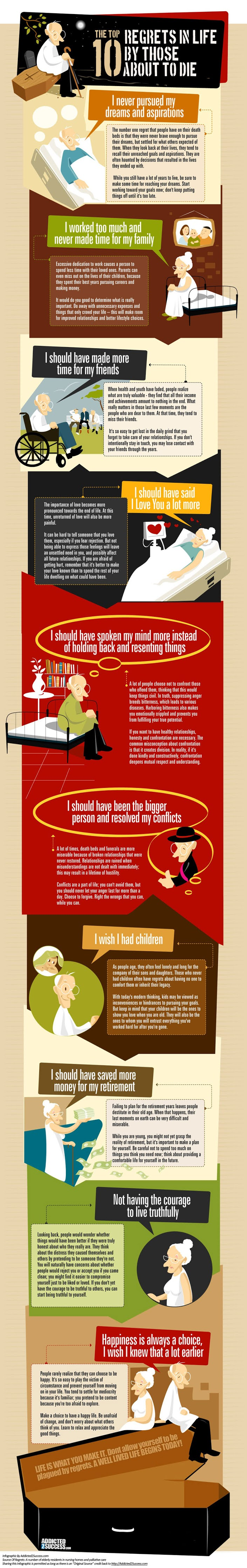 The Top 10 Regrets In Life By Those About To Die #infographic #Life #infographics #Positive Thinking #Regrets #Dreams