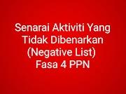 Senarai Aktiviti Yang Tidak Dibenarkan (Negative List) Fasa 4 PPN