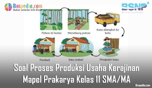 Soal Proses Produksi Usaha Kerajinan Mapel Prakarya Kelas 11 SMA/MA