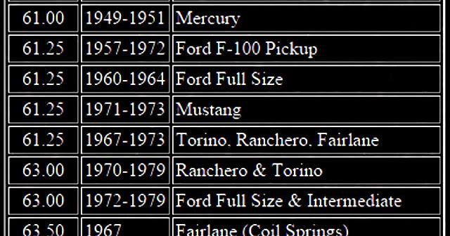 247 AUTOHOLIC: Thursday Tech Specs - Ford Rear End Widths