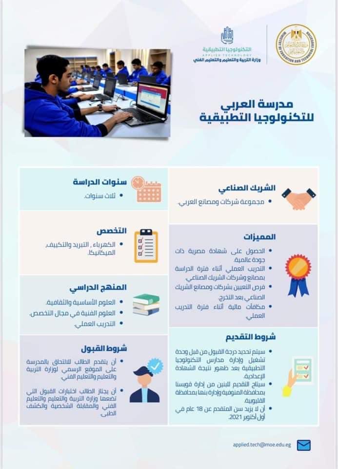 لطلاب الإعدادية .. فتح باب التقديم في 20 مدرسة للتكنولوجيا التطبيقية يوليو المقبل 0%2B%252819%2529
