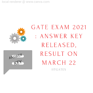 GATE Exam 2021 : Answer Key Released, Result On March 22