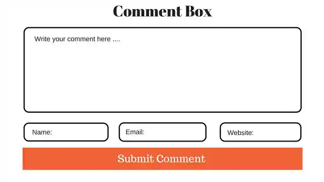 300+ Dofollow Instant Approval Blog Commenting Sites List