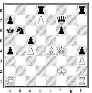 Posición de la partida de ajedrez Espig - Zinn (Campeonato de la República Democrática Alemana, 1973)