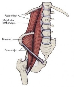 tight hip flexors after yoga