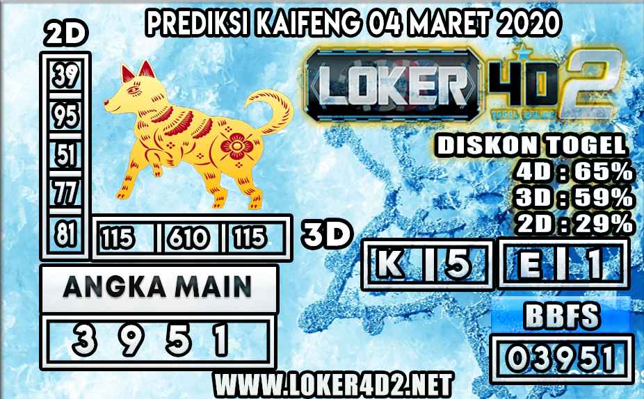 PREDIKSI TOGEL KAIFENG LOKER4D2 4 MARET 2020