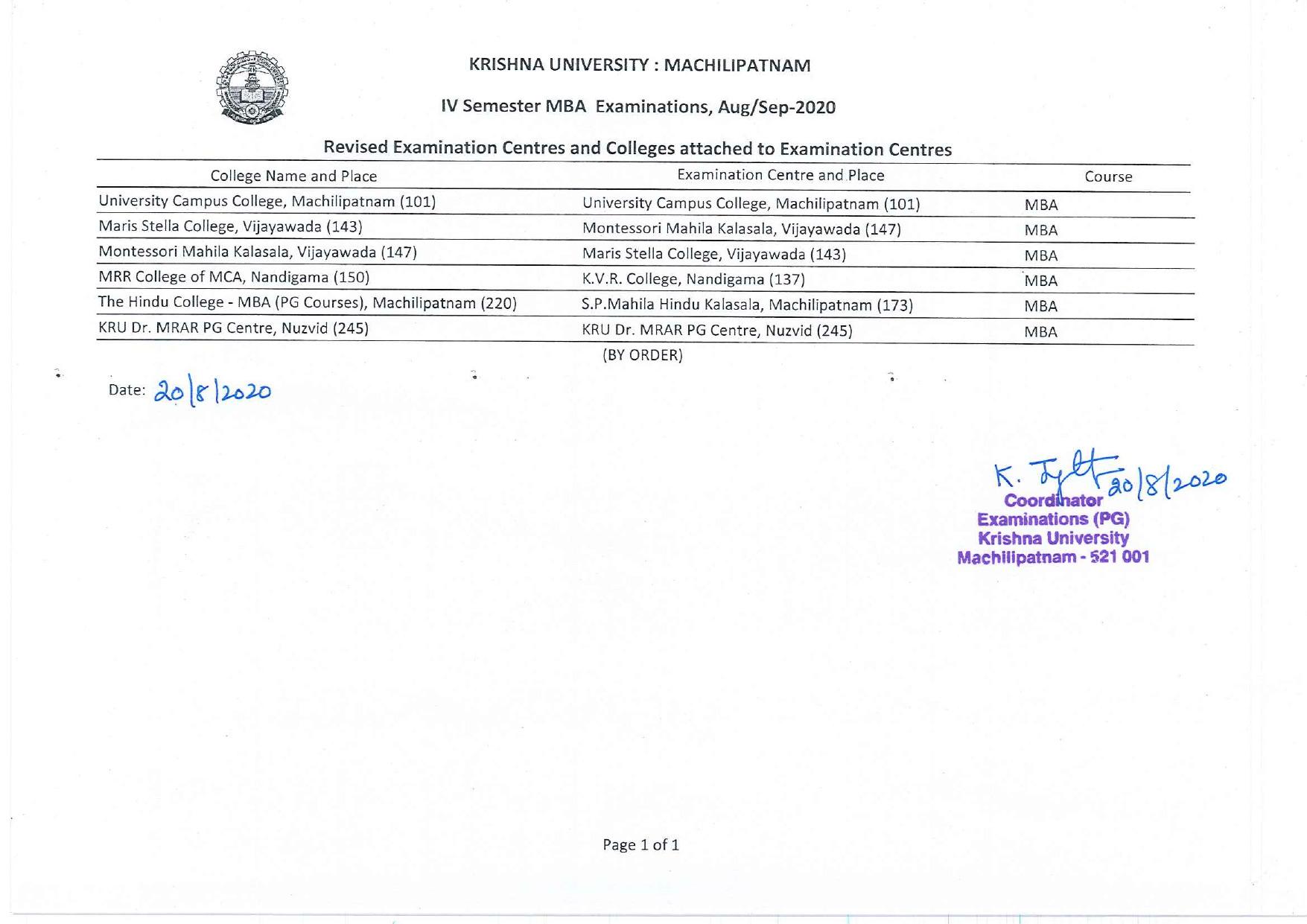 Krishna University MBA 4th Sem Sep 2020 Exam Centers
