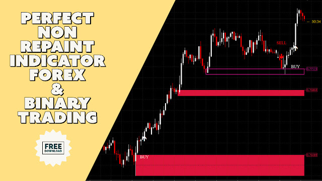 Perfect-Non-Repaint-Indicator-For-Forex-And-Binary-Trading