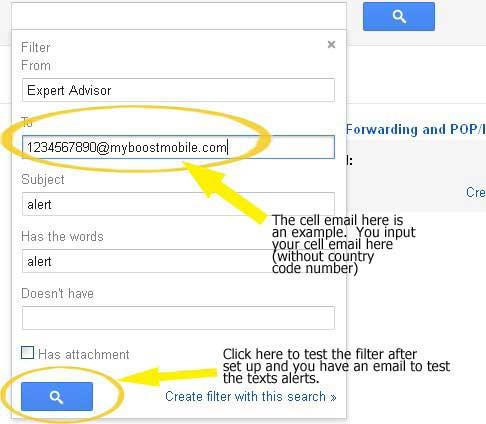 Forex gmail com
