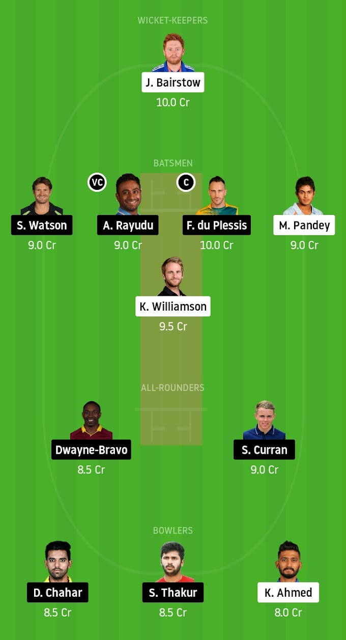 IPL 2020: CSK Look To Gain Their Momentum - Sunrisers Hyderabad vs Chennai Super Kings Dream11 Prediction