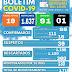 NOVO HORIZONTE-BA: BOLETIM INFORMATIVO SOBRE O CORONAVÍRUS ( 25/01/2021)