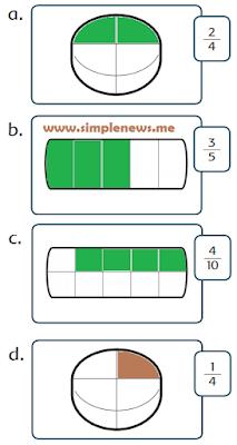 Warnai berdasarkan lambang bilangan pecahan yang diketahui www.simplenews.me