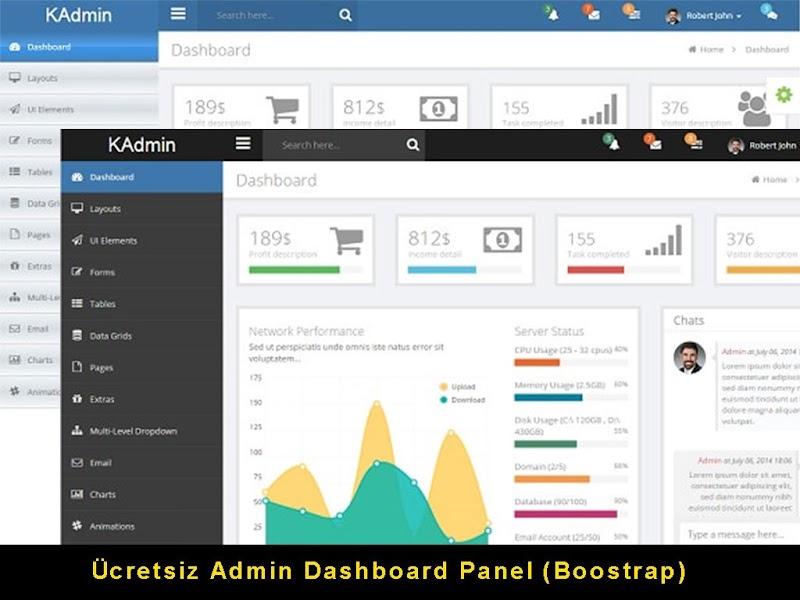 Ücretsiz Admin Dashboard Panel Teması-2