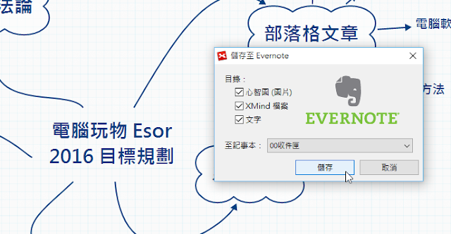 XMind + Evernote 心智圖筆記術的桌面同步工作流程 xmind%2Bevernote-05