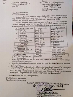 Kebijakan tentang Penilaian dan Penandatanganan SKP Tahun 2017 Dinas Dikbud Kab. Lombok Timur