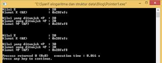 Fungsi Pointer Dalam C++