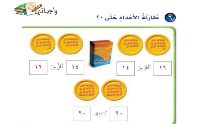 حل درس مقارنة الأعداد حتى 20 الرياضيات للصف الأول ابتدائي