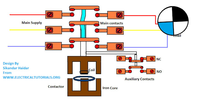 magnetic contactor animation diagram