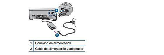 Conexión eléctrica de impresora HP