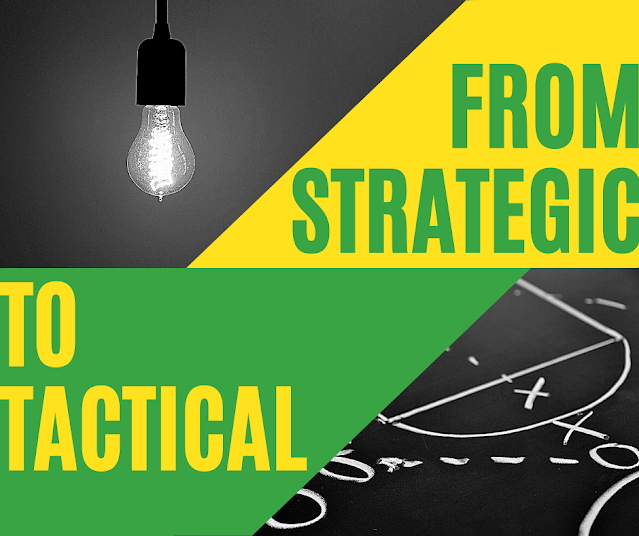 From Strategic to Tactical