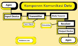 Komponen Komunikasi Data: Pengertian, Manfaat dan Tujuan Komunikasi Data
