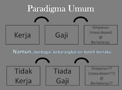 dasirrounin - paradigma umum