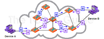packet-switching-network-wizstudy.blogspot.com
