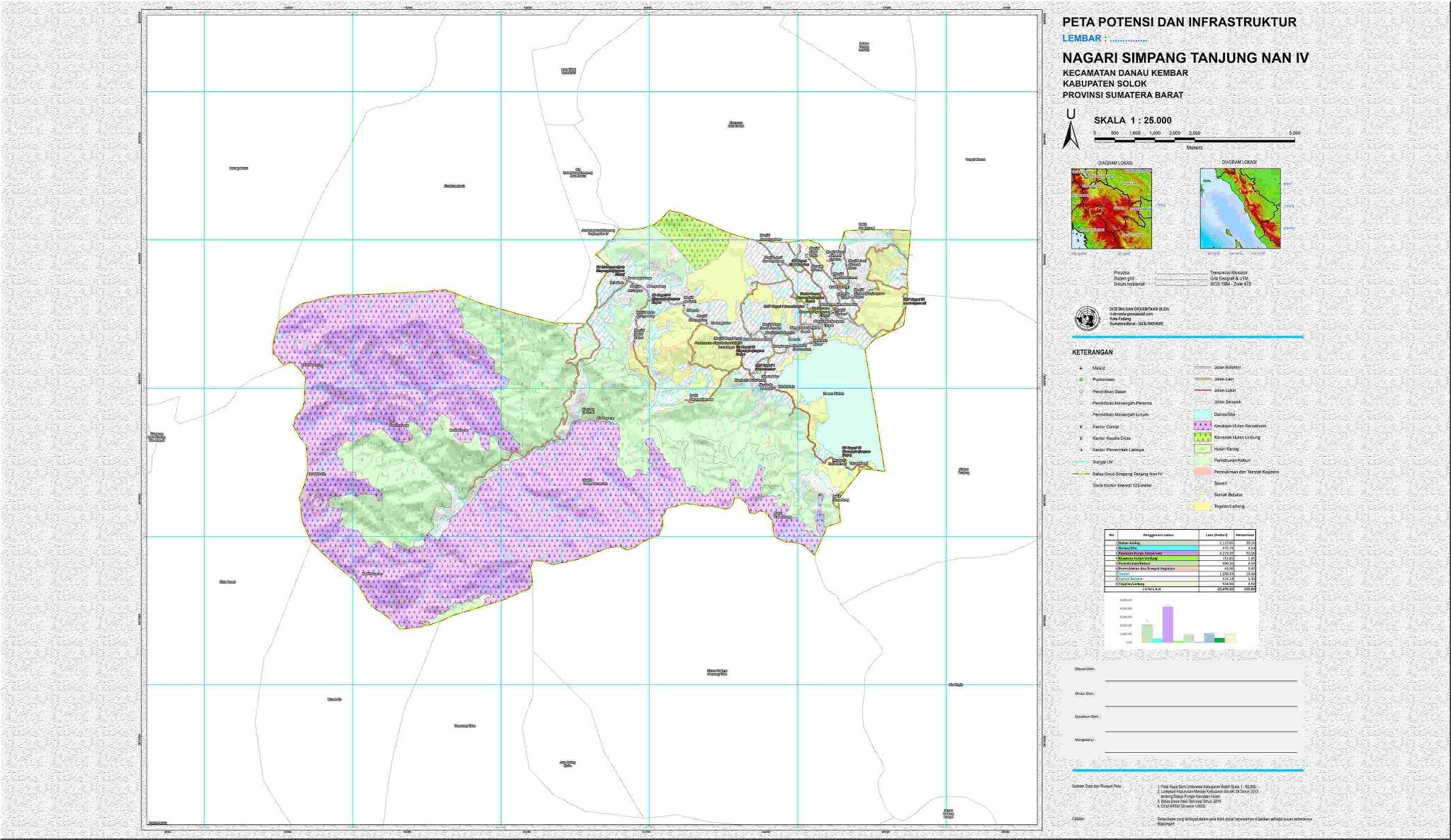 Teknis Pembuatan Peta Desa, Lengkap Bahan-bahannya