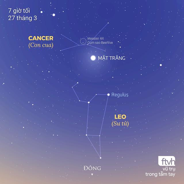 Đồ họa: Stellarium, Chú thích: Ftvh - Vũ trụ trong tầm tay.