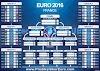Jadwal Euro 2016 di Prancis