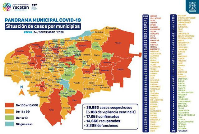 Mérida se acerca a las 10 mil personas contagiadas de coronavirus