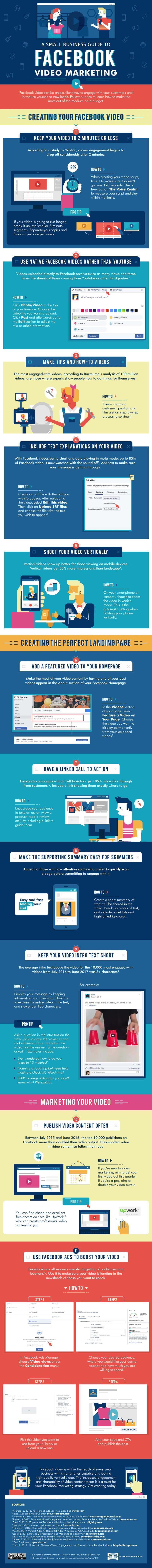 A Small Business Guide to Facebook Video Marketing #infographic