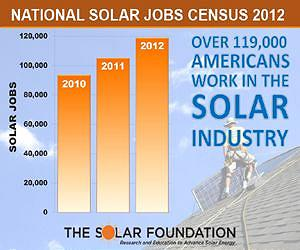 The GREEN MARKET ORACLE: National Solar Jobs Census 2012