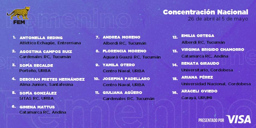 Concentradas en Tucumán