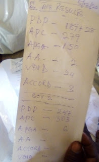 Okigwe bye-election results