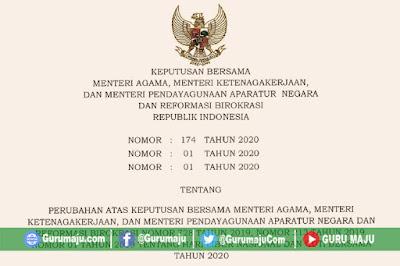 SKB Revisi Perubahan Hari Libur Nasional Tahun 2020