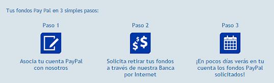 Asocia tu cuenta y recibe tu dinero electrónico