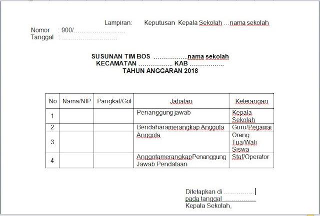 SK TIM BOS Tahun Anggaran 2018