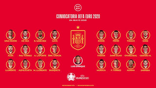 Convocatoria Eurocopa selección española