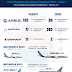 Airbus, Boeing e Embraer entregaram um total 213 aeronaves no Primeiro Trimestre de 2021 (1T2021)