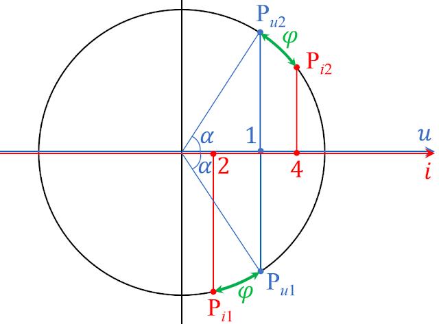 Hình ảnh mô tả đường tròn pha - Câu 38 - Giải tỉ mỉ đề lý 2020