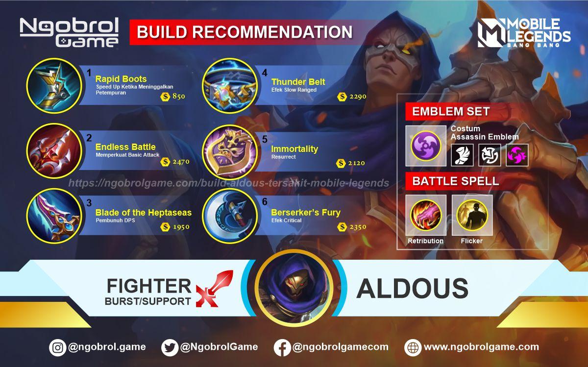 Build Aldous Tersakit 2021 Mobile Legends